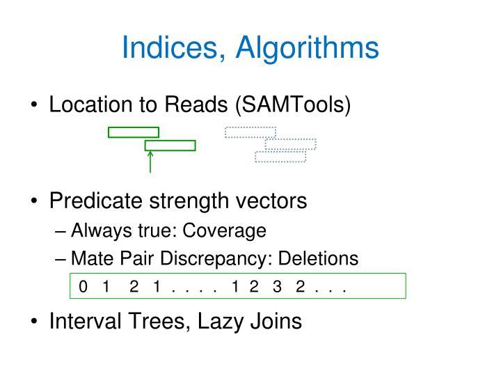Indices, Algorithms