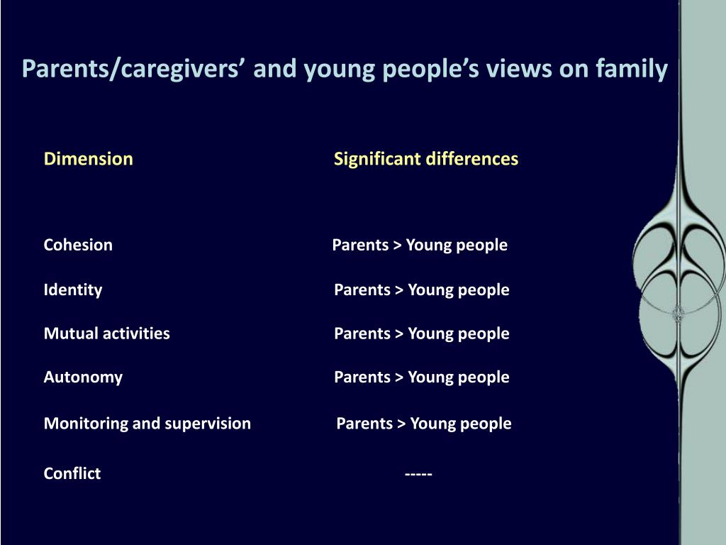 Parents/caregivers' and young people's views on family