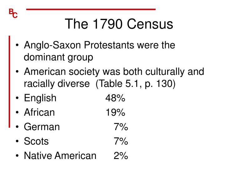 The 1790 Census