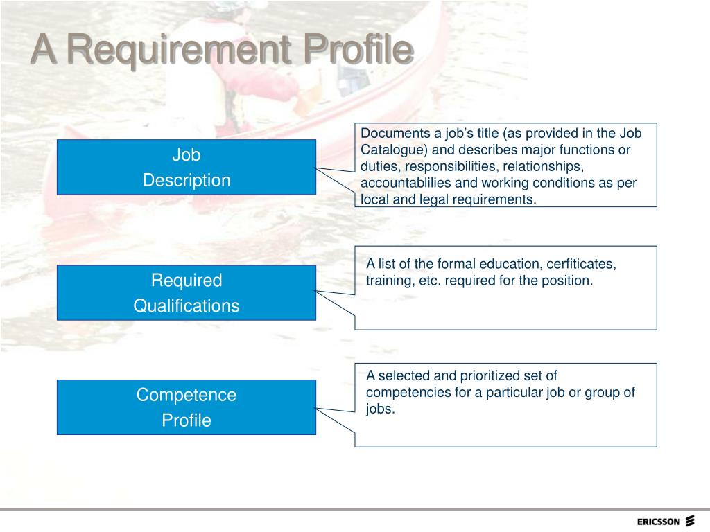 A Requirement Profile