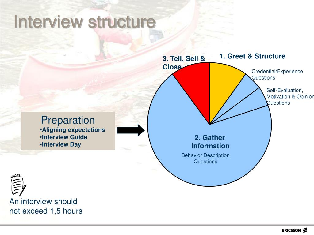 Interview structure
