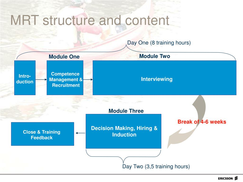 MRT structure and content