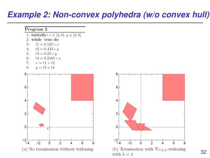 Example 2: Non-convex polyhedra (w/o convex hull)