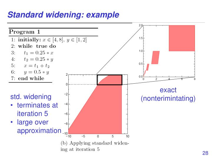 Standard widening: example