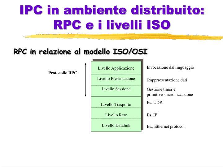 IPC in ambiente distribuito: RPC e i livelli ISO