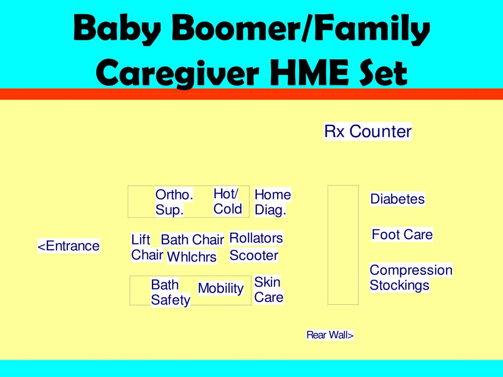 Baby Boomer/Family Caregiver HME Set