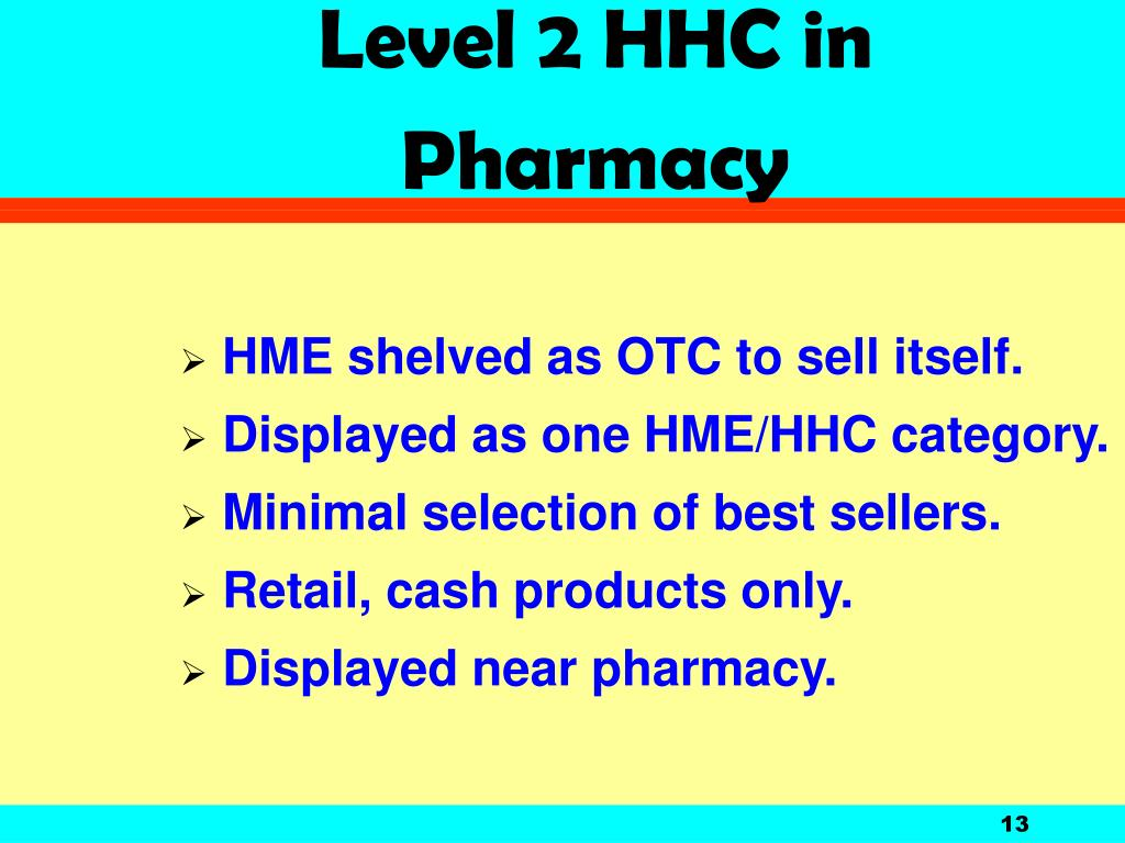 Level 2 HHC in Pharmacy