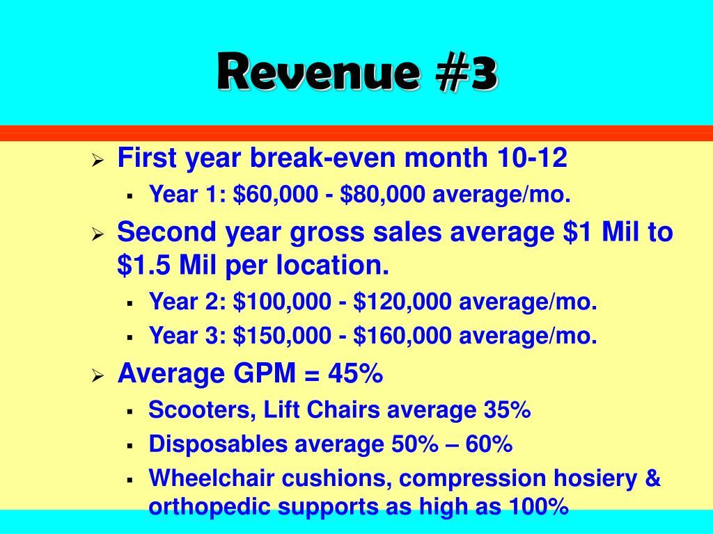 Revenue #3