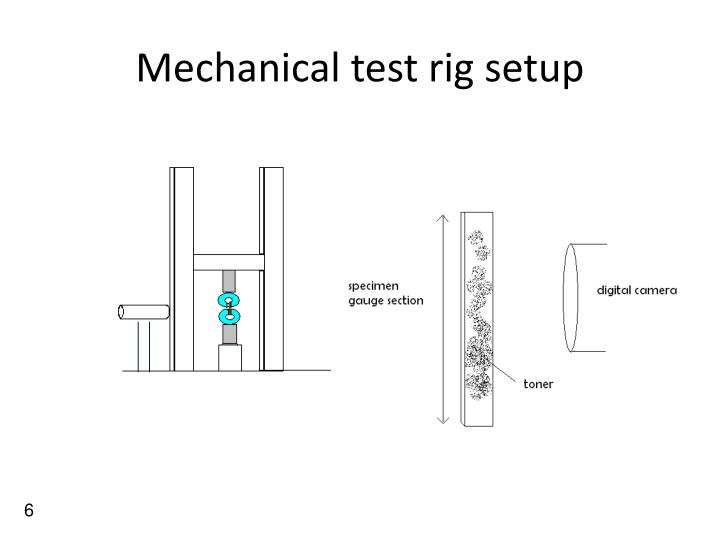 Mechanical test rig setup
