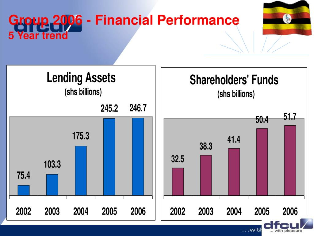 Group 2006 - Financial Performance