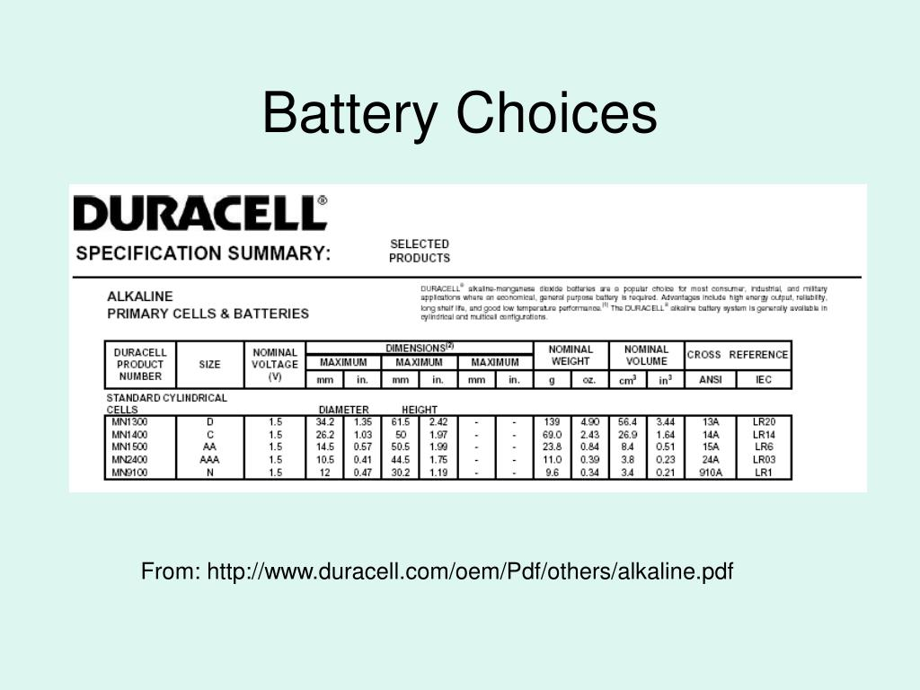 Battery Choices