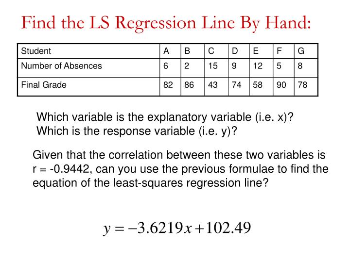 Find the LS Regression Line By Hand: