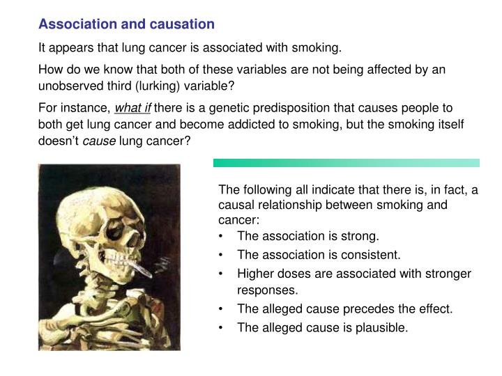 The following all indicate that there is, in fact, a causal relationship between smoking and cancer: