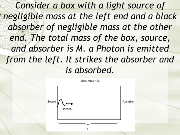 Consider a box with a light source of negligible mass at the left end and a black absorber of negligible mass at the other end. The total mass of the box, source, and absorber is M. a Photon is emitted from the left. It strikes the absorber and is absorbed.