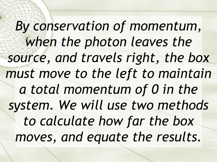 By conservation of momentum, when the photon leaves the source, and travels right, the box must move to the left to maintain a total momentum of 0 in the system. We will use two methods to calculate how far the box moves, and equate the results.