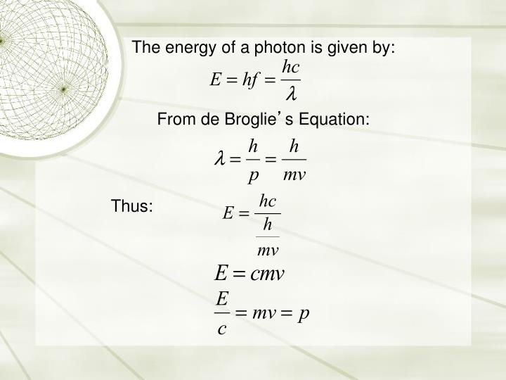 The energy of a photon is given by: