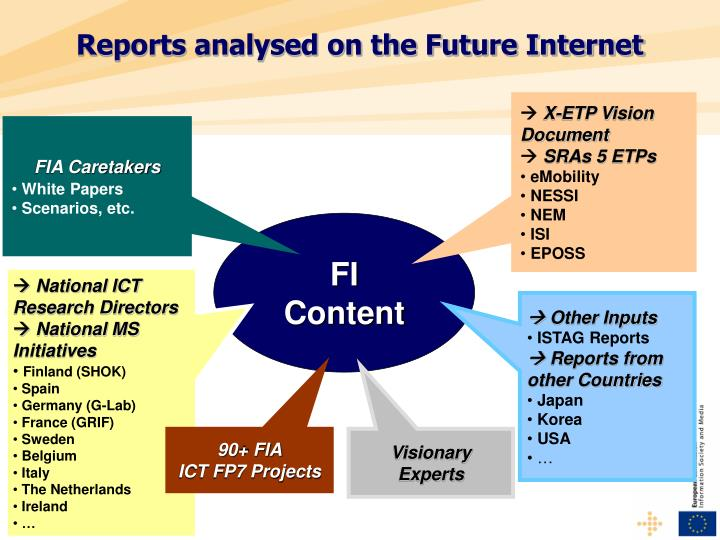 Reports analysed on the Future Internet