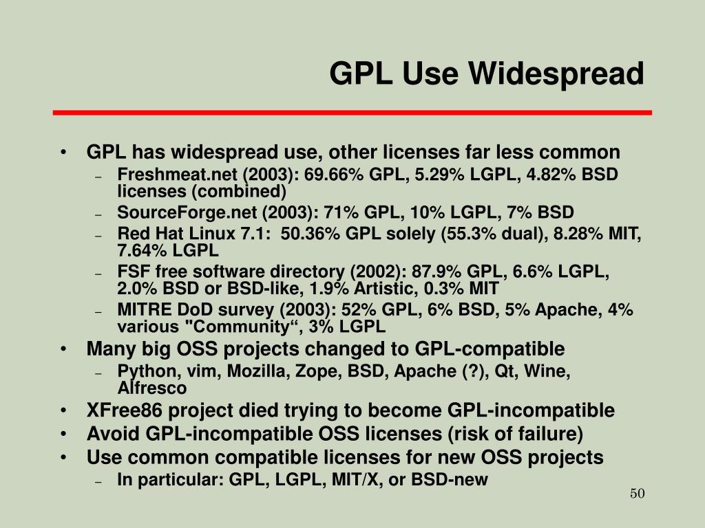 GPL Use Widespread