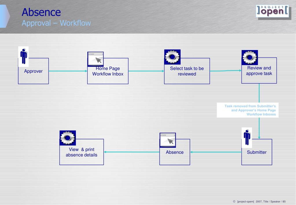 Home Page Workflow Inbox