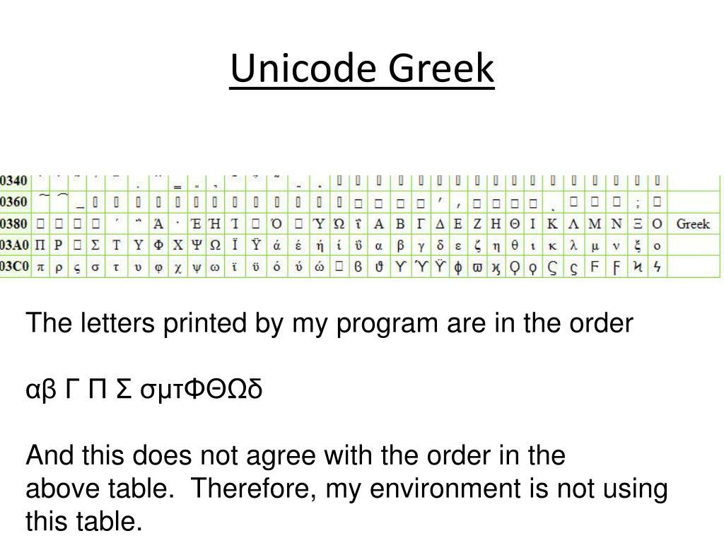 Unicode Greek