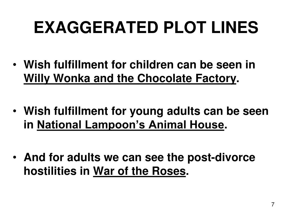 EXAGGERATED PLOT LINES