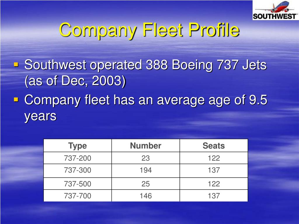 Company Fleet Profile