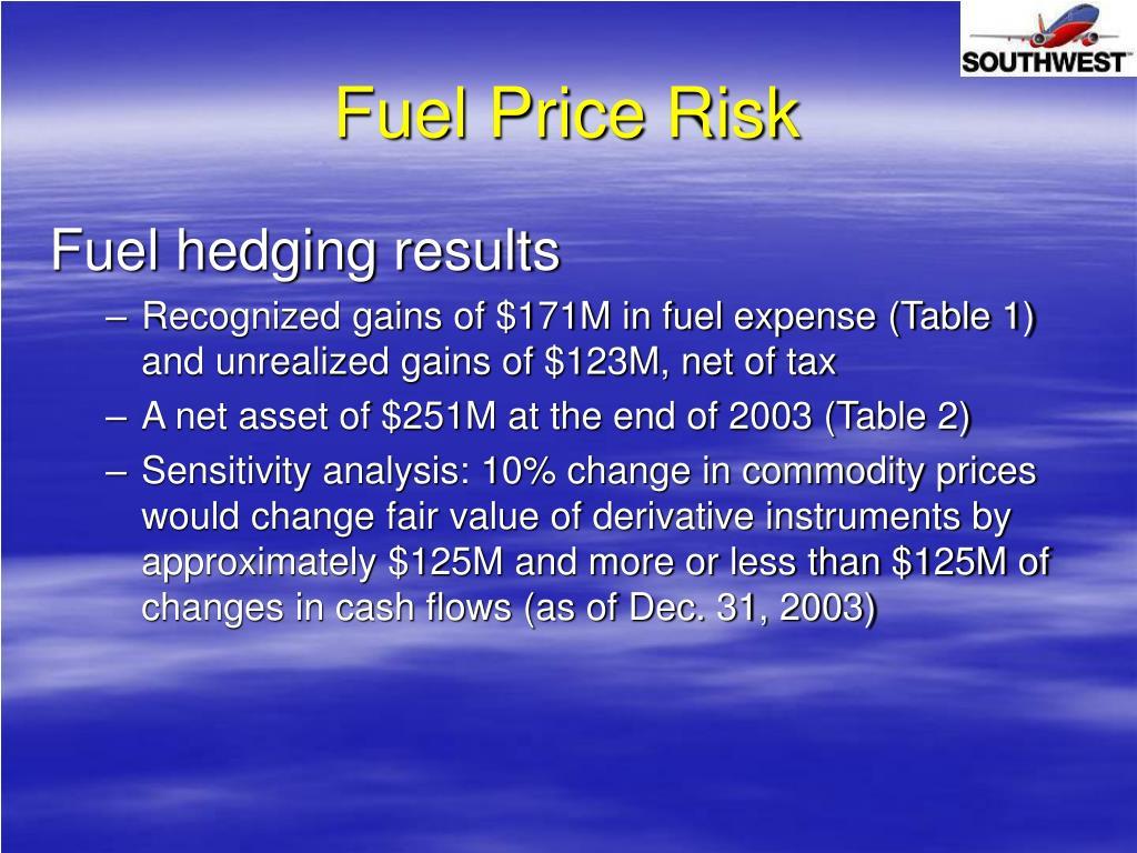 Fuel Price Risk