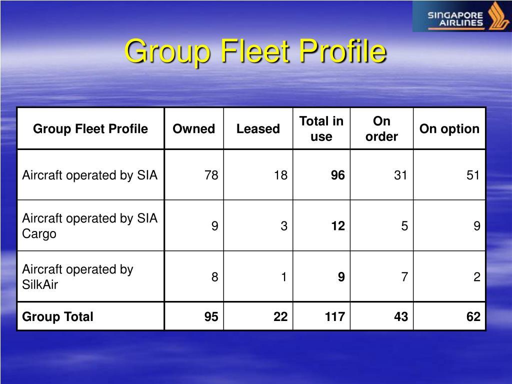 Group Fleet Profile