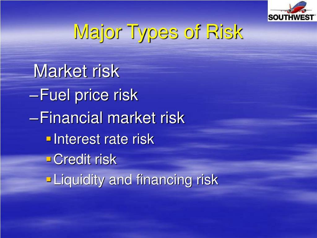 Major Types of Risk