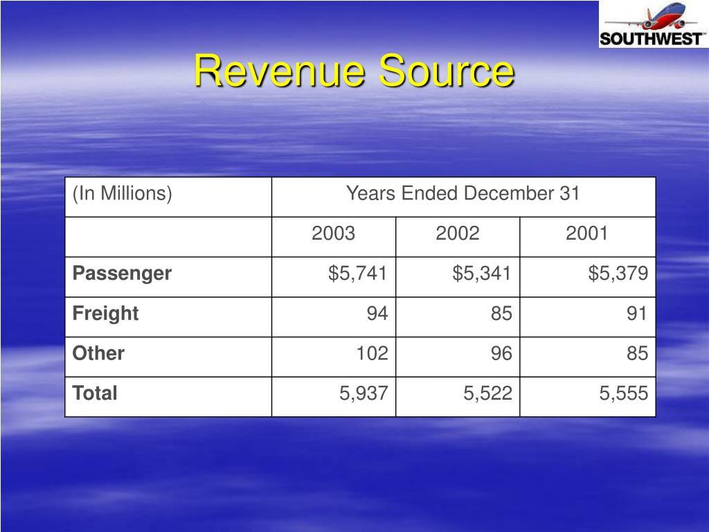 Revenue Source