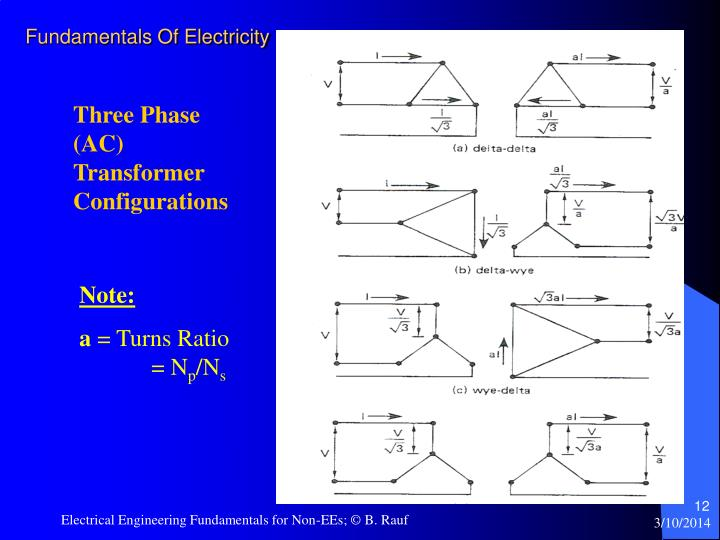 Fundamentals of electricity3