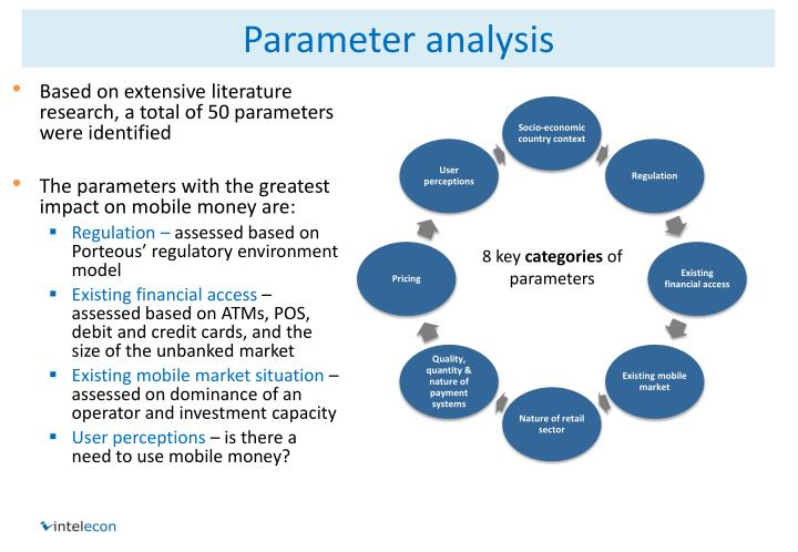 Parameter analysis