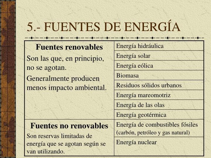 5.- FUENTES DE ENERGÍA