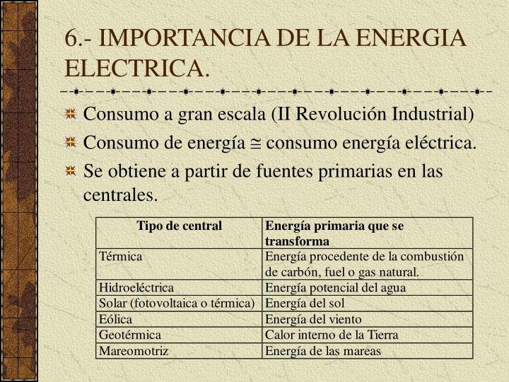 6.- IMPORTANCIA DE LA ENERGIA ELECTRICA.