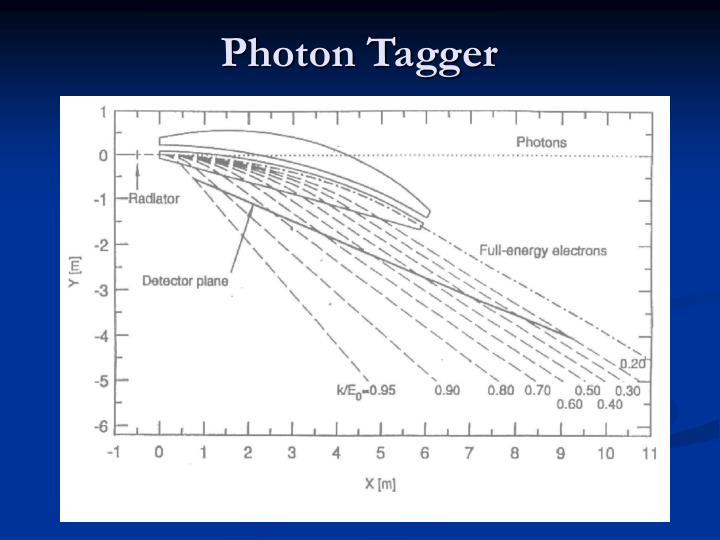 Photon Tagger