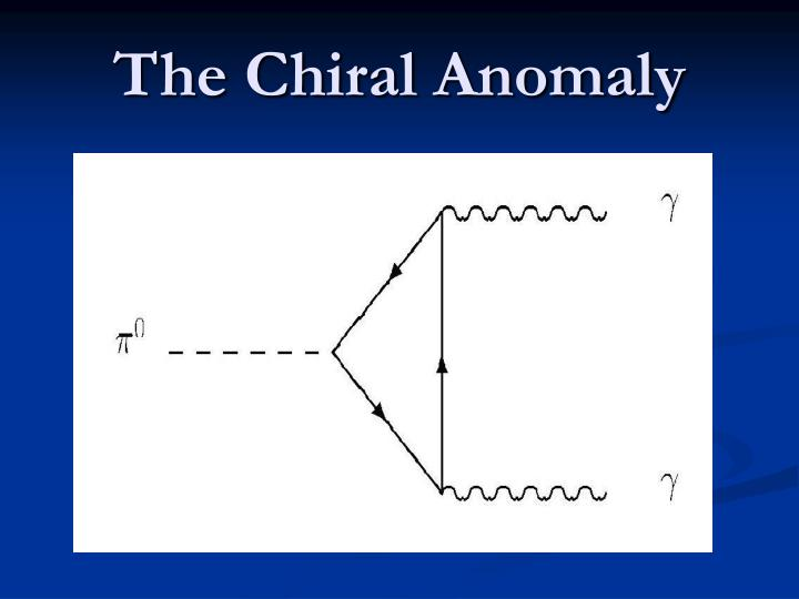 The Chiral Anomaly