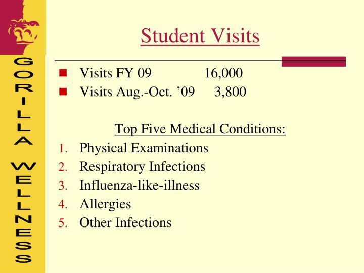 Student Visits
