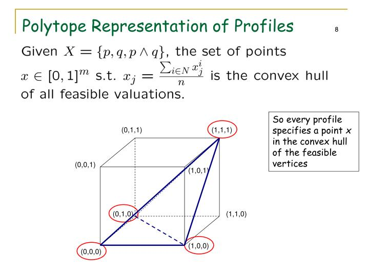 Polytope Representation of Profiles