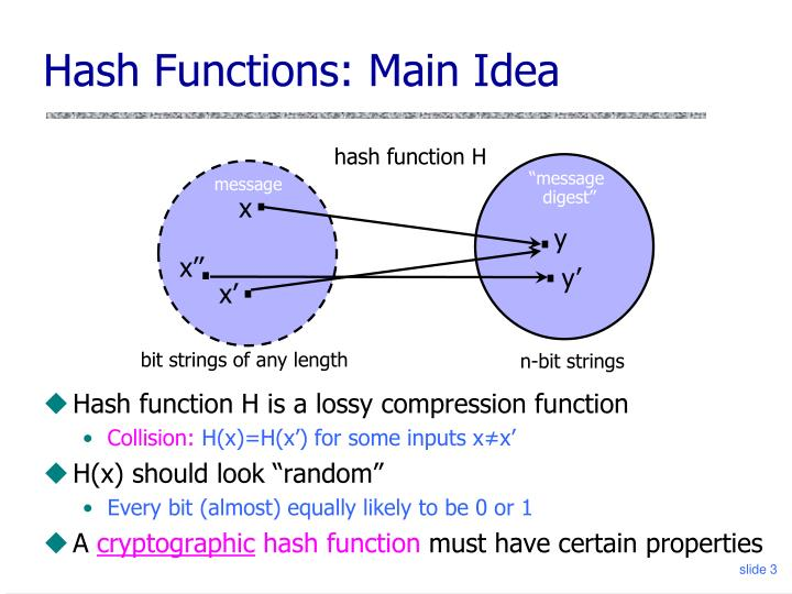 Hash functions main idea