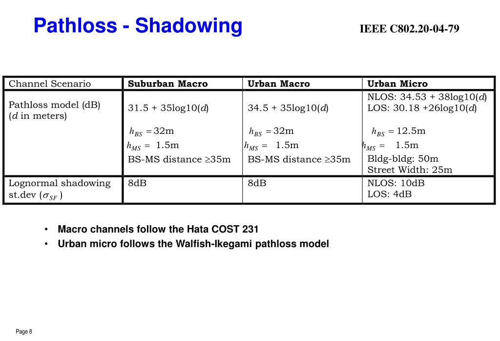 Pathloss - Shadowing
