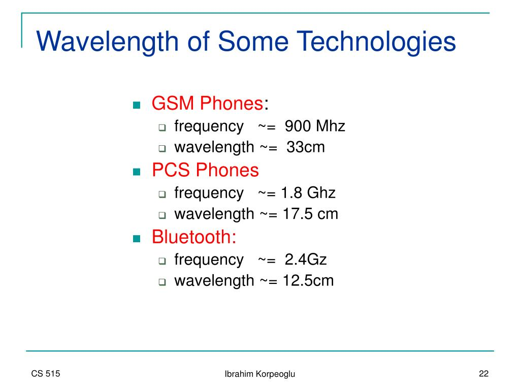 Wavelength of Some Technologies