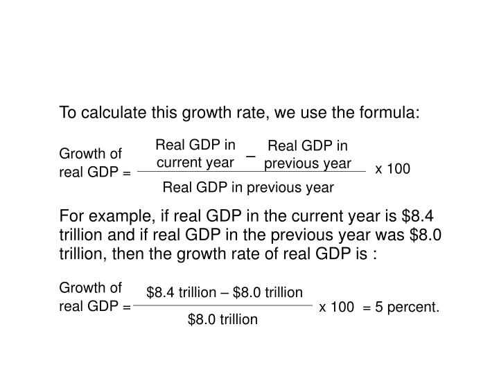 Real GDP in current year