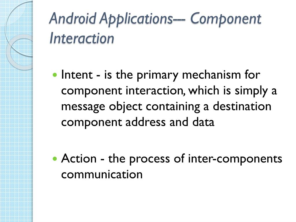 Android Applications--- Component Interaction