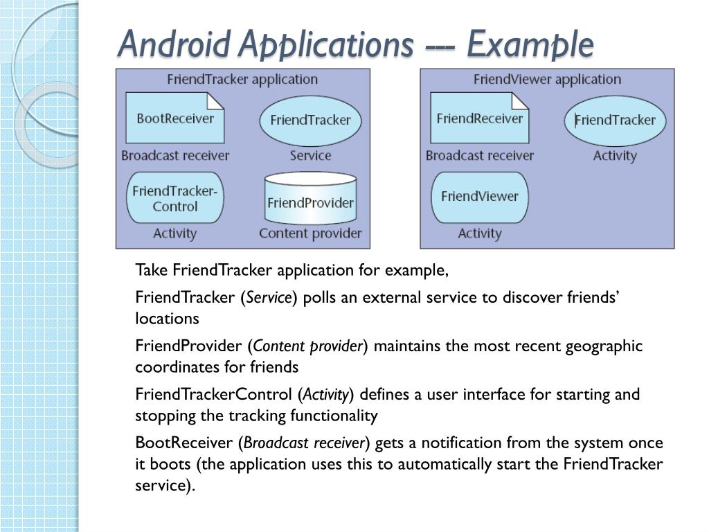 Android Applications --- Example Application(cont.)
