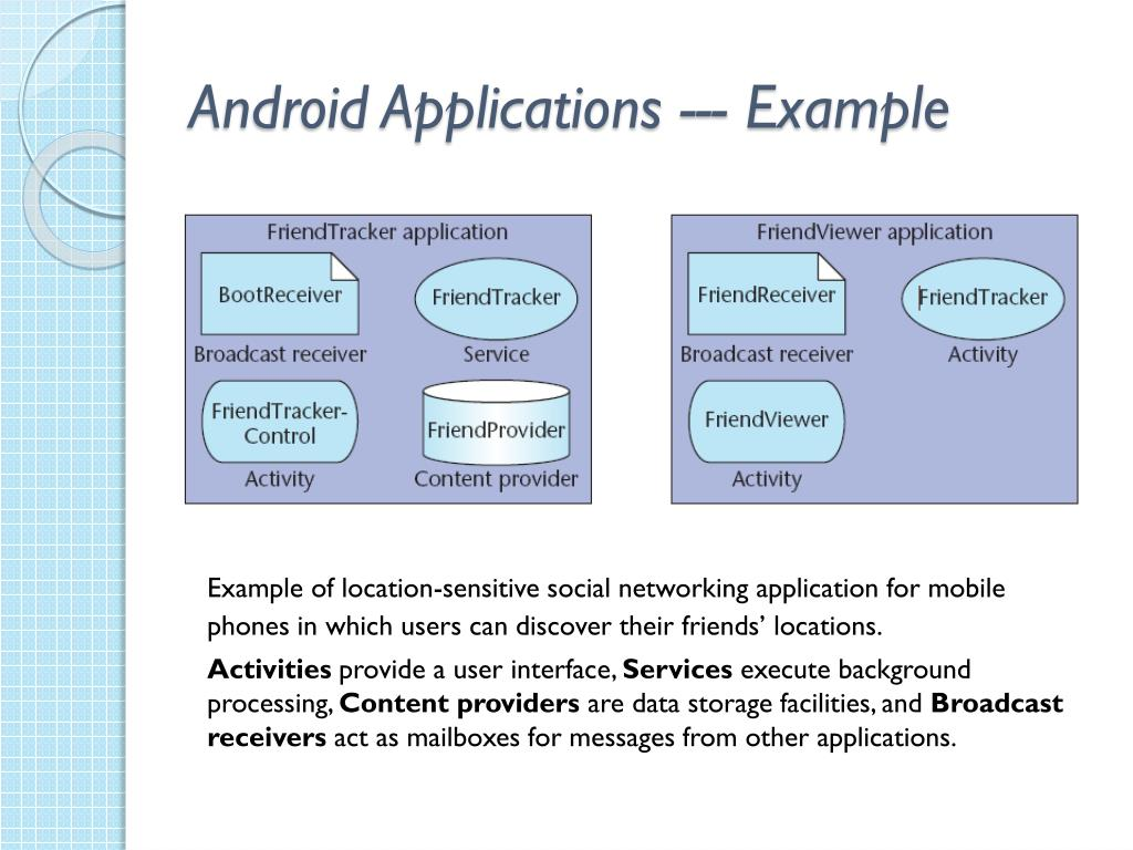 Android Applications --- Example