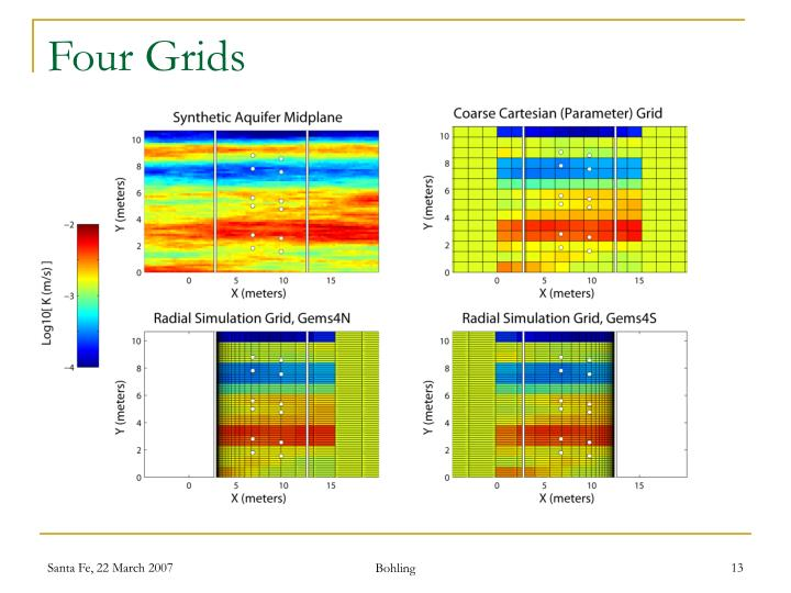Four Grids