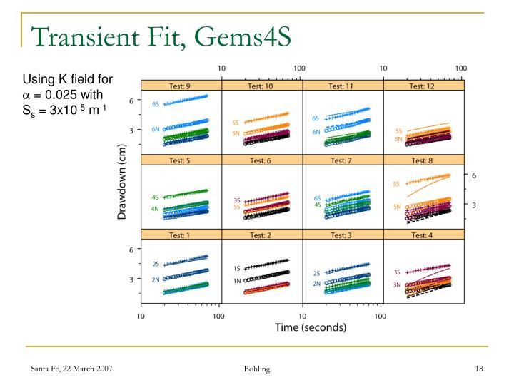 Transient Fit, Gems4S