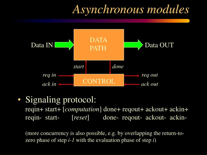 Asynchronous modules
