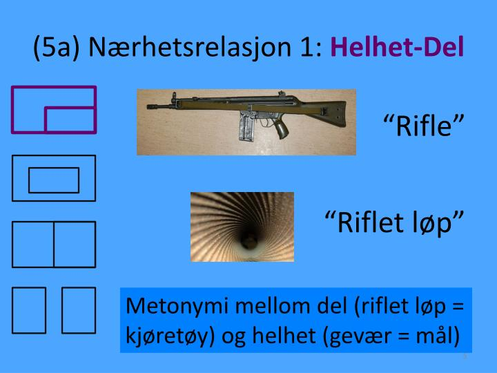 (5a) Nærhetsrelasjon 1: