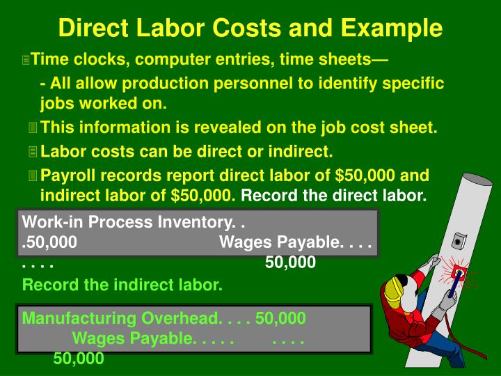 Direct Labor Costs and Example